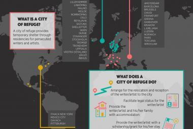 ICORN WORLD MAP Infographics by IKI IKE. Photo